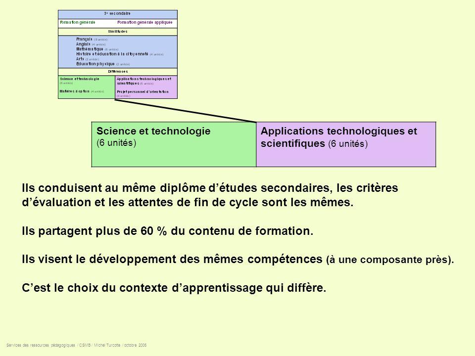 Français ou mathématique + 52 unités admis 1 e cycle du secondaire Services des ressources pédagogiques / CSMB / Michel Turcotte / octobre 2006