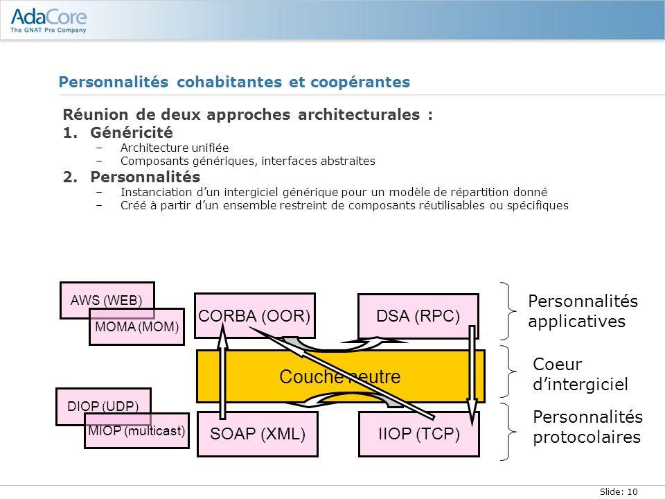 Slide: 10 Personnalités cohabitantes et coopérantes Réunion de deux approches architecturales : 1.Généricité –Architecture unifiée –Composants génériq