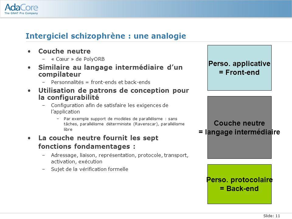 Slide: 11 Intergiciel schizophrène : une analogie Couche neutre –« Cœur » de PolyORB Similaire au langage intermédiaire dun compilateur –Personnalités