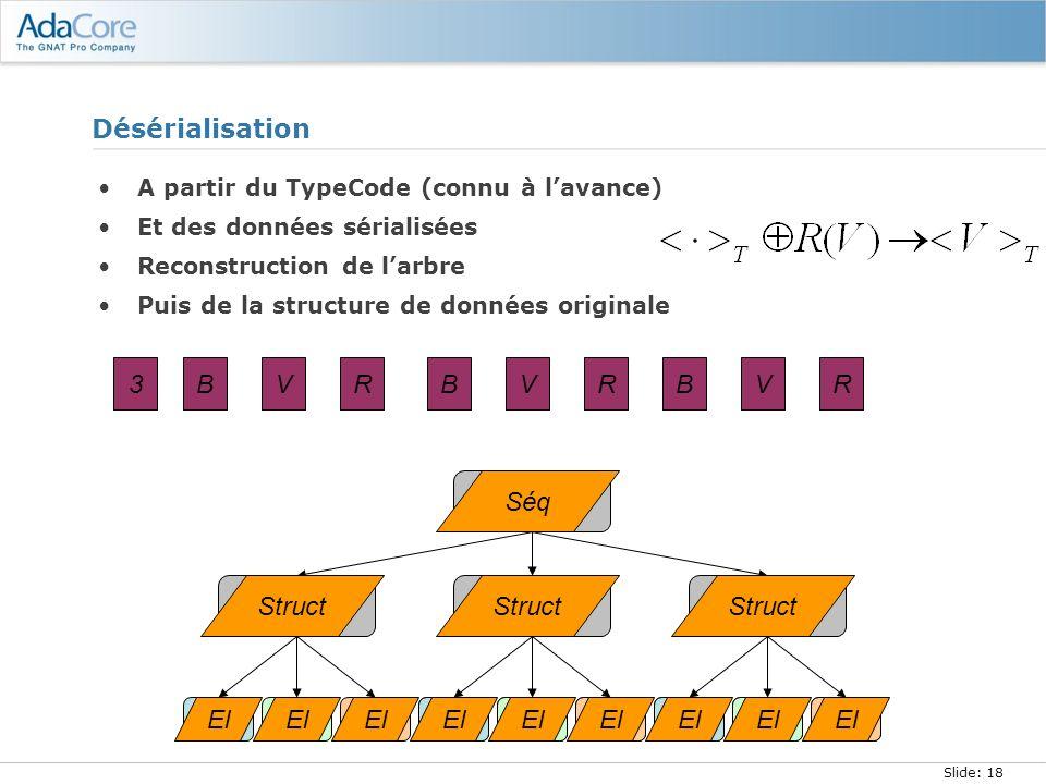 Slide: 18 Désérialisation A partir du TypeCode (connu à lavance) Et des données sérialisées Reconstruction de larbre Puis de la structure de données o
