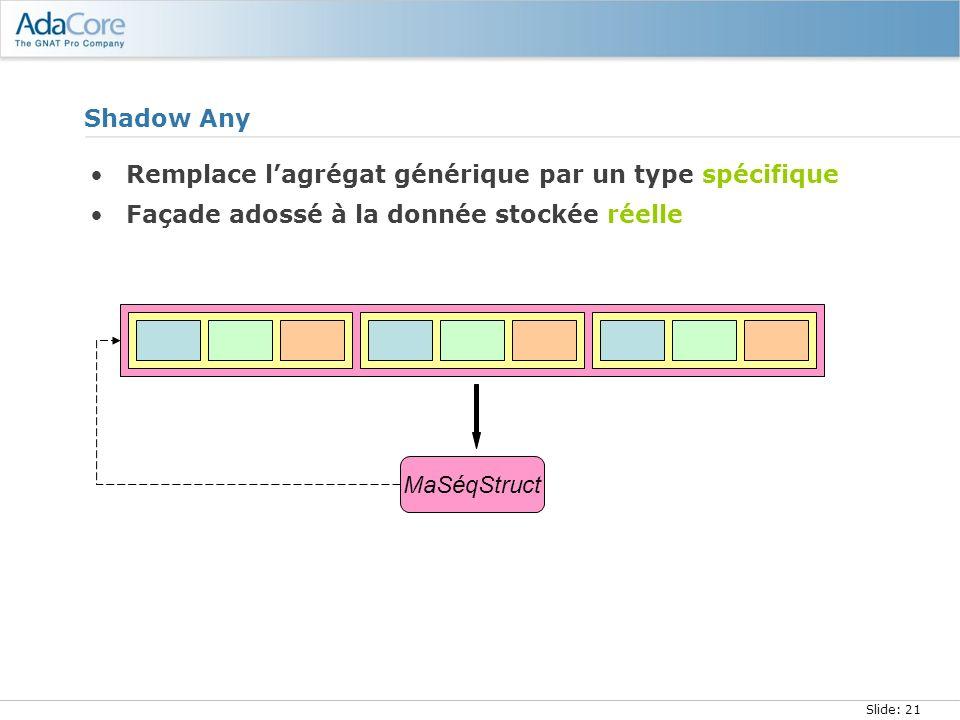 Slide: 21 Shadow Any Remplace lagrégat générique par un type spécifique Façade adossé à la donnée stockée réelle MaSéqStruct
