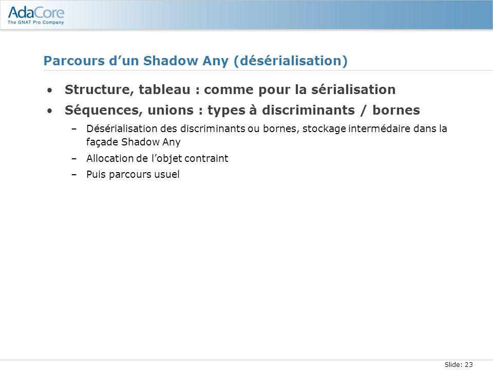 Slide: 23 Parcours dun Shadow Any (désérialisation) Structure, tableau : comme pour la sérialisation Séquences, unions : types à discriminants / borne