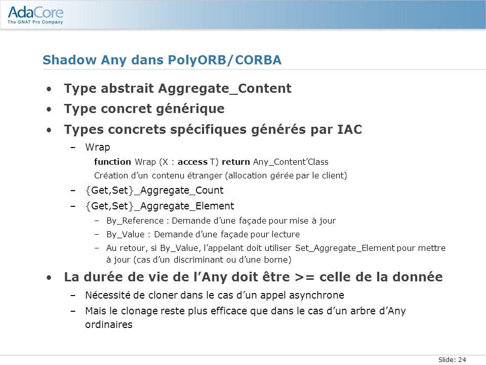 Slide: 24 Shadow Any dans PolyORB/CORBA Type abstrait Aggregate_Content Type concret générique Types concrets spécifiques générés par IAC –Wrap functi