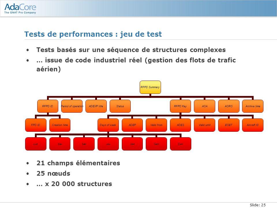 Slide: 25 Tests de performances : jeu de test Tests basés sur une séquence de structures complexes … issue de code industriel réel (gestion des flots