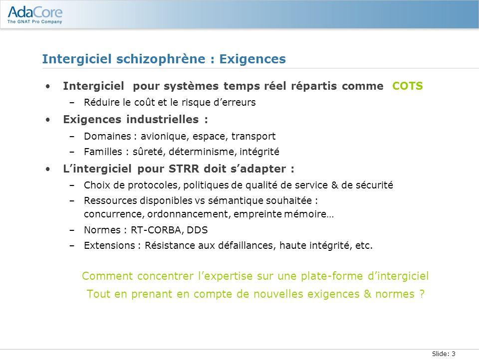 Slide: 3 Intergiciel schizophrène : Exigences Intergiciel pour systèmes temps réel répartis comme COTS –Réduire le coût et le risque derreurs Exigence