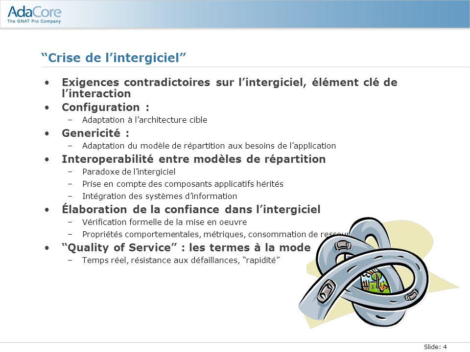 Slide: 4 Crise de lintergiciel Exigences contradictoires sur lintergiciel, élément clé de linteraction Configuration : –Adaptation à larchitecture cib