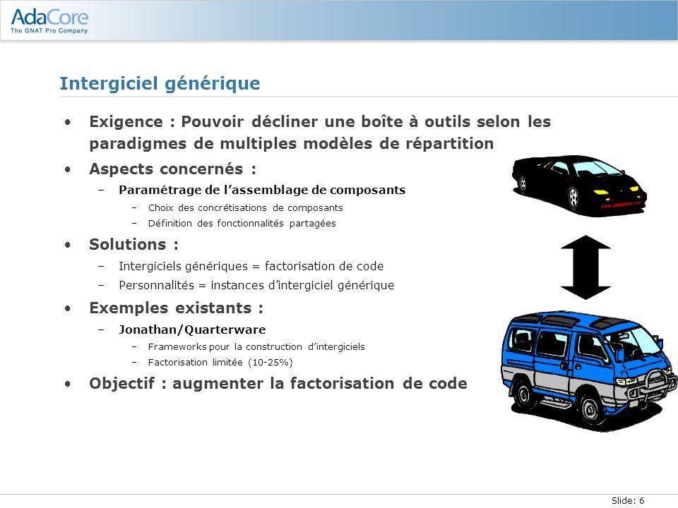 Slide: 6 Intergiciel générique Exigence : Pouvoir décliner une boîte à outils selon les paradigmes de multiples modèles de répartition Aspects concern