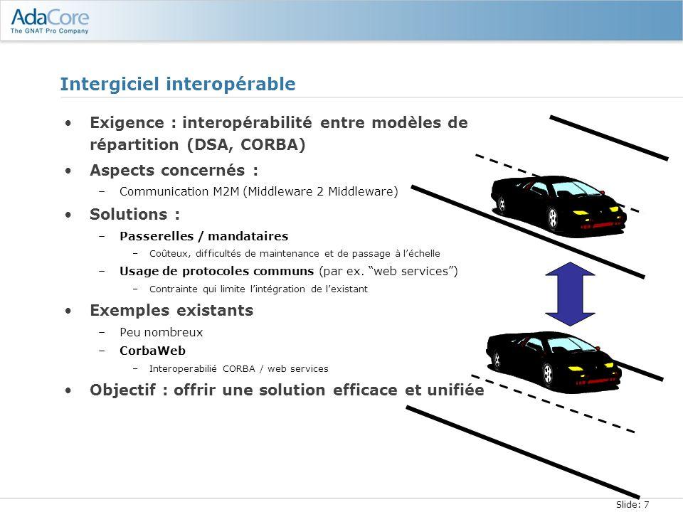 Slide: 7 Intergiciel interopérable Exigence : interopérabilité entre modèles de répartition (DSA, CORBA) Aspects concernés : –Communication M2M (Middl