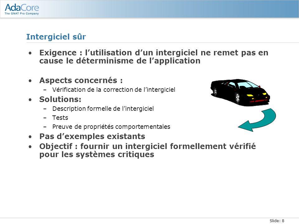 Slide: 8 Intergiciel sûr Exigence : lutilisation dun intergiciel ne remet pas en cause le déterminisme de lapplication Aspects concernés : –Vérificati