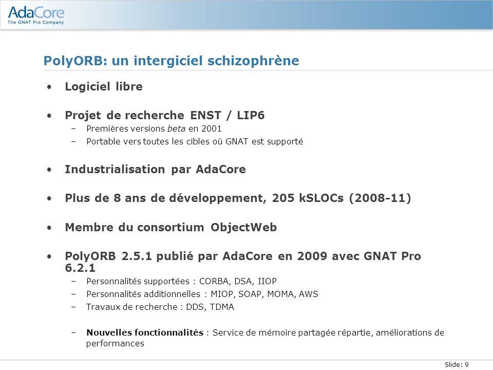 Slide: 9 PolyORB: un intergiciel schizophrène Logiciel libre Projet de recherche ENST / LIP6 –Premières versions beta en 2001 –Portable vers toutes le