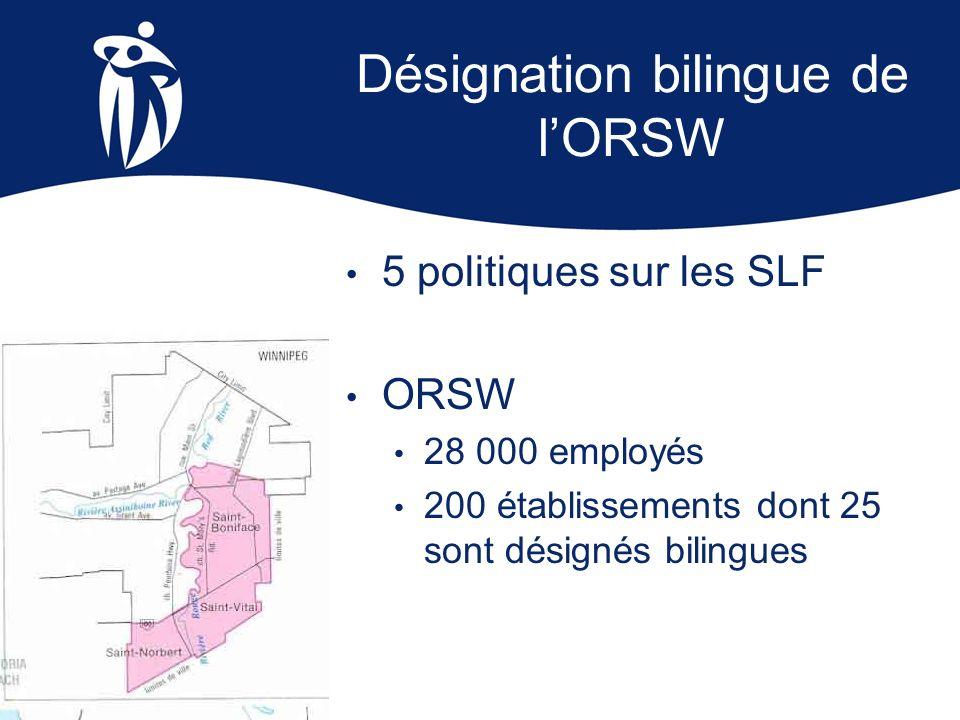 Désignation bilingue de lORSW 5 politiques sur les SLF ORSW 28 000 employés 200 établissements dont 25 sont désignés bilingues