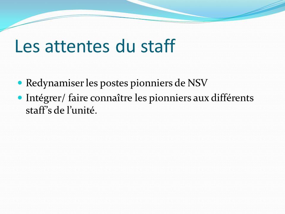 Les attentes du staff Redynamiser les postes pionniers de NSV Intégrer/ faire connaître les pionniers aux différents staffs de lunité.