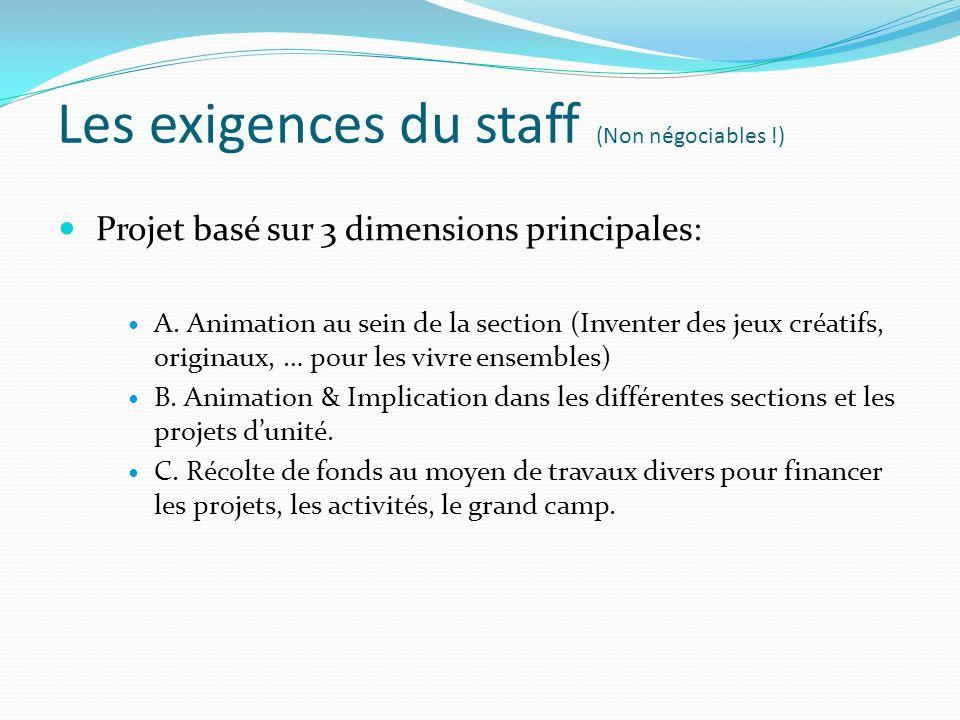 Les exigences du staff (Non négociables !) Projet basé sur 3 dimensions principales: A.