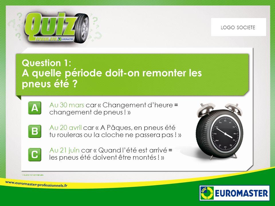 Visuels non contractuels Question 1: A quelle période doit-on remonter les pneus été .