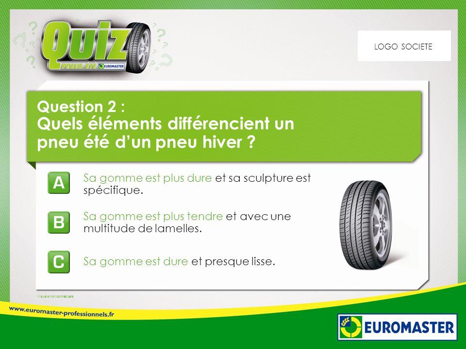 Visuels non contractuels Question 2 : Quels éléments différencient un pneu été dun pneu hiver .