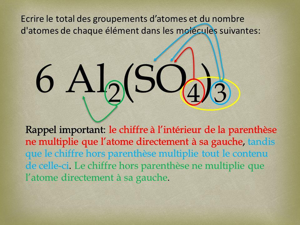 Ecrire le total des groupements datomes et du nombre d atomes de chaque élément dans les molécules suivantes: 6 Al 2 (SO 4 ) 3 Rappel important:Rappel important: le chiffre à lintérieur de la parenthèse ne multiplie que latome directement à sa gauche, Rappel important: le chiffre à lintérieur de la parenthèse ne multiplie que latome directement à sa gauche, tandis que le chiffre hors parenthèse multiplie tout le contenu de celle-ci.