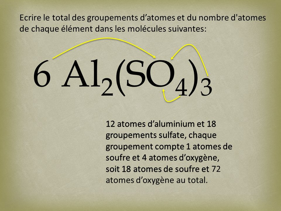 Ecrire le total des groupements datomes et du nombre d atomes de chaque élément dans les molécules suivantes: 6 Al 2 (SO 4 ) 3 12 atomes daluminium et 18 groupements sulfate, chaque groupement compte 1 atomes de soufre et 4 atomes doxygène, soit 18 atomes de soufre et 12 atomes daluminium et 18 groupements sulfate, chaque groupement compte 1 atomes de soufre et 4 atomes doxygène, soit 18 atomes de soufre et 72 atomes doxygène au total.