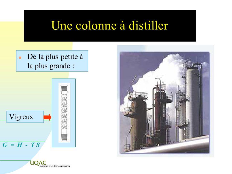 G = H - T S Une colonne à distiller n De la plus petite à la plus grande : Vigreux