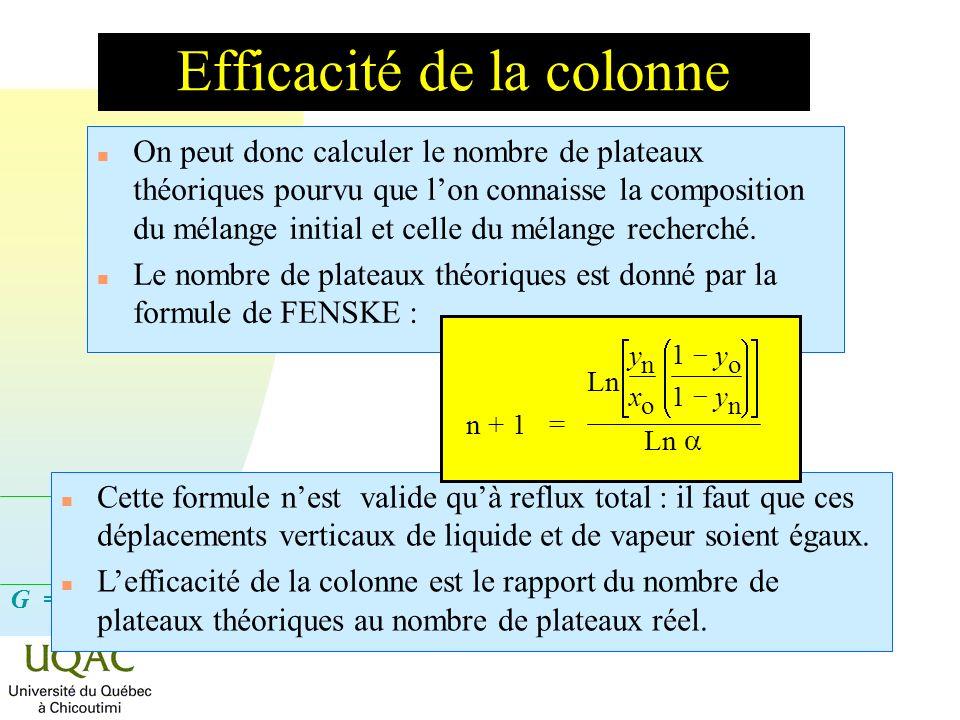 G = H - T S Efficacité de la colonne n On peut donc calculer le nombre de plateaux théoriques pourvu que lon connaisse la composition du mélange initi