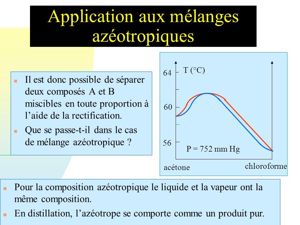 G = H - T S Application aux mélanges azéotropiques n Il est donc possible de séparer deux composés A et B miscibles en toute proportion à laide de la