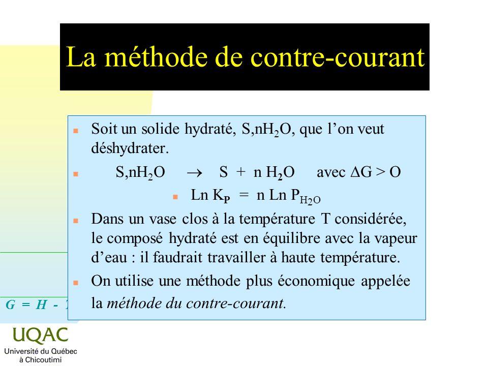 G = H - T S La méthode de contre-courant n Soit un solide hydraté, S,nH 2 O, que lon veut déshydrater. S,nH 2 O S + n H 2 Oavec G > O n Ln K P = n Ln