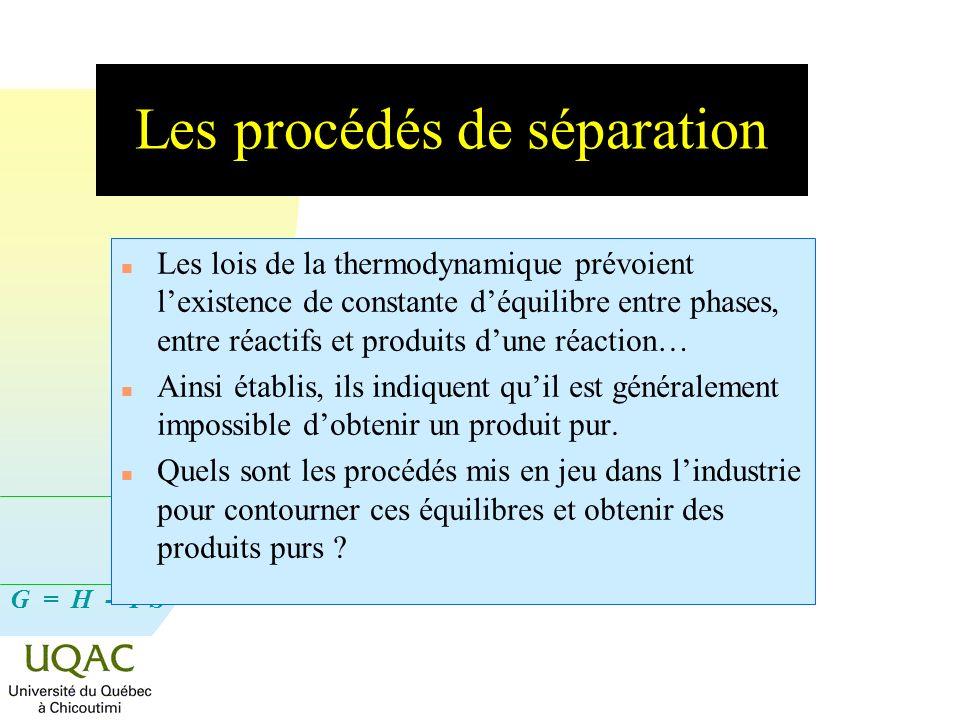 G = H - T S Les procédés de séparation n Les lois de la thermodynamique prévoient lexistence de constante déquilibre entre phases, entre réactifs et p