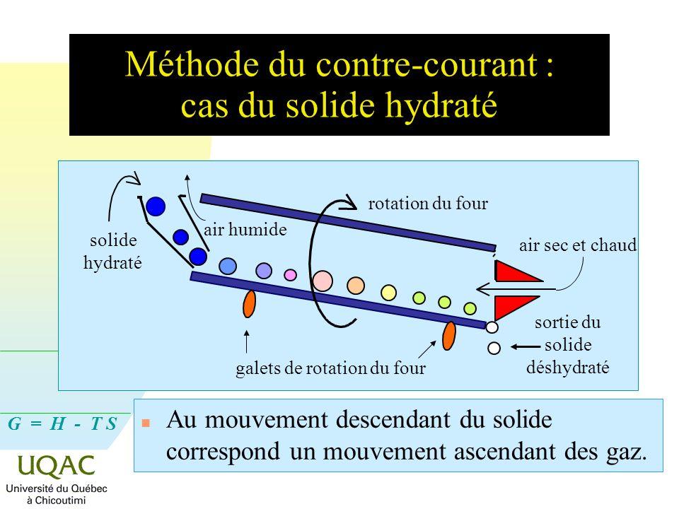 G = H - T S Méthode du contre-courant : cas du solide hydraté n Au mouvement descendant du solide correspond un mouvement ascendant des gaz. rotation