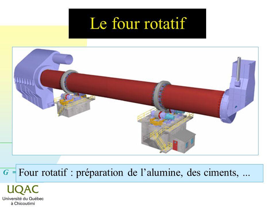 G = H - T S Le four rotatif Four rotatif : préparation de lalumine, des ciments,...