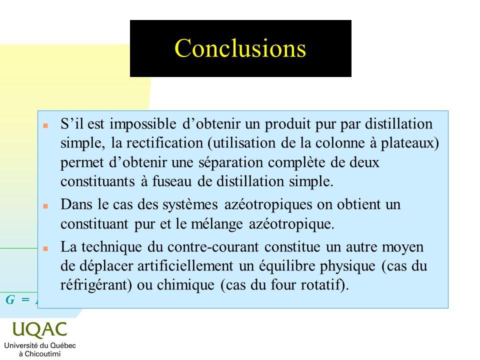 G = H - T S Conclusions n Sil est impossible dobtenir un produit pur par distillation simple, la rectification (utilisation de la colonne à plateaux)