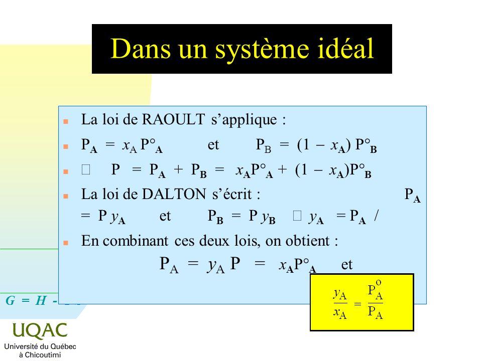 G = H - T S Dans un système idéal n La loi de RAOULT sapplique : P A = x A P° A etP B = (1 x A ) P° B P = P A + P B = x A P° A + (1 x A )P° B La loi d