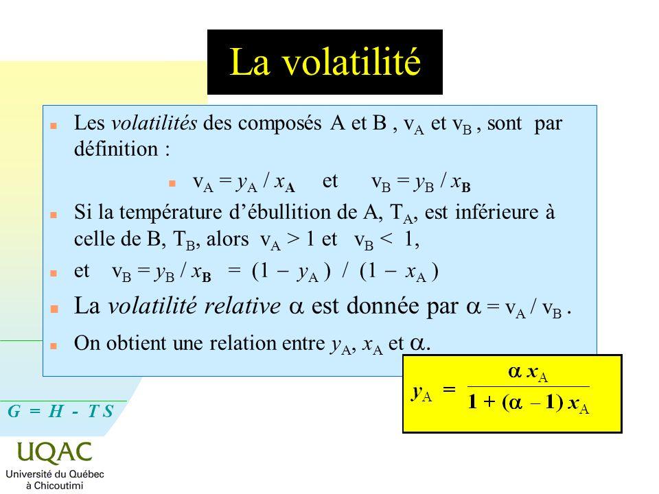 G = H - T S La volatilité n Les volatilités des composés A et B, v A et v B, sont par définition : n v A = y A / x A et v B = y B / x B n Si la tempér