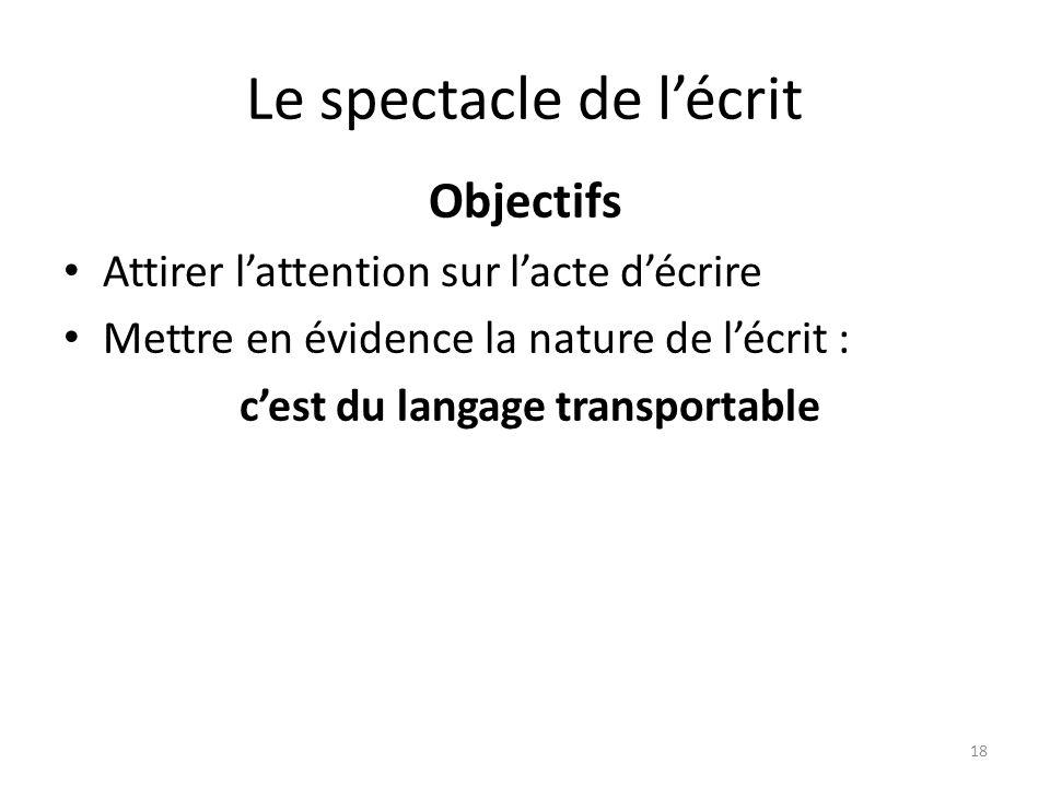 Le spectacle de lécrit Objectifs Attirer lattention sur lacte décrire Mettre en évidence la nature de lécrit : cest du langage transportable 18