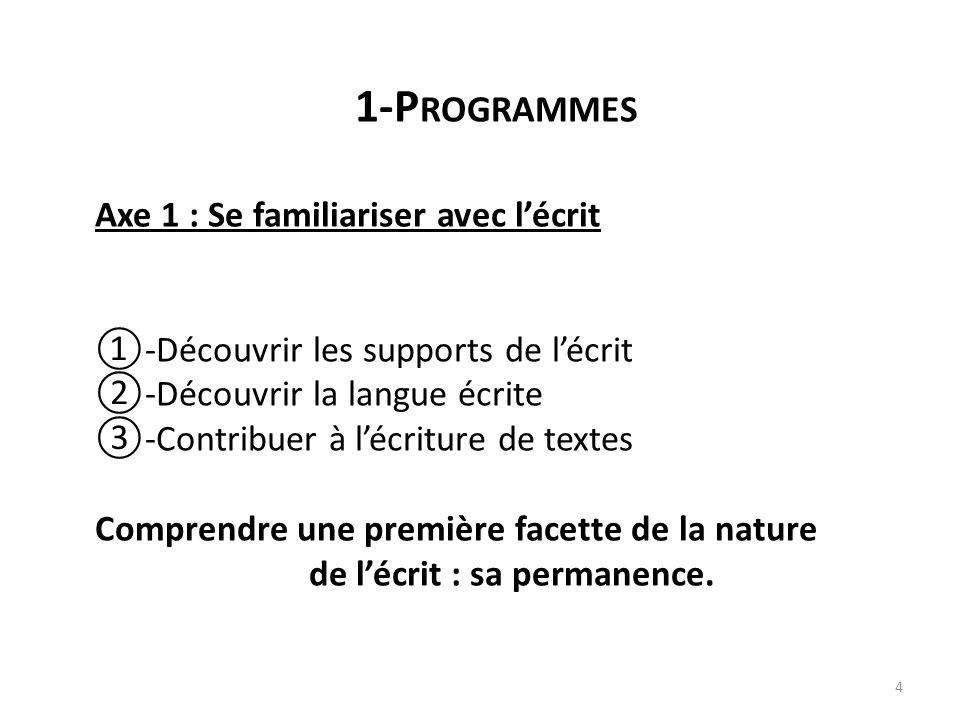 4 1-P ROGRAMMES Axe 1 : Se familiariser avec lécrit -Découvrir les supports de lécrit -Découvrir la langue écrite -Contribuer à lécriture de textes Co