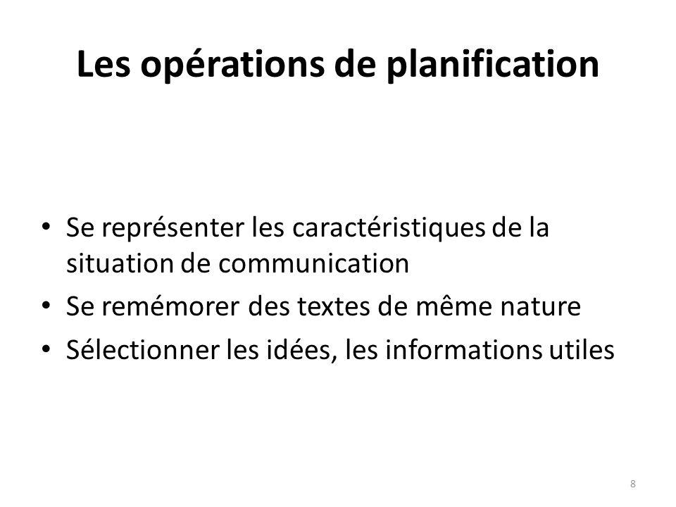 Les opérations de planification Se représenter les caractéristiques de la situation de communication Se remémorer des textes de même nature Sélectionn