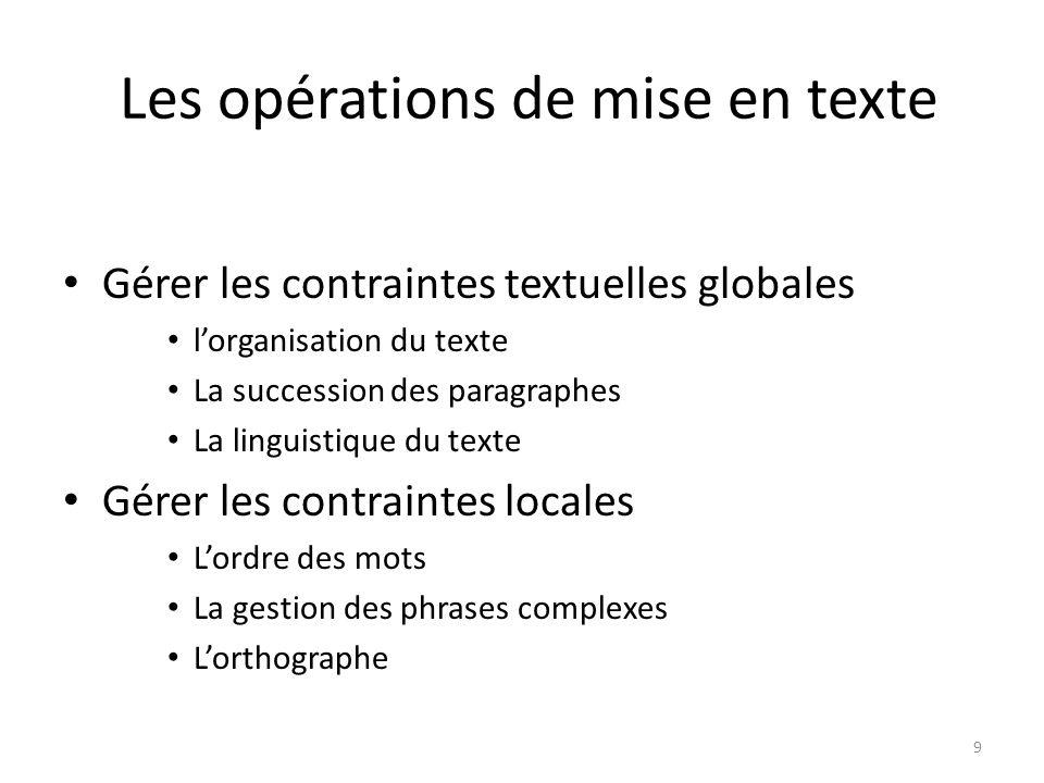 Les opérations de mise en texte Gérer les contraintes textuelles globales lorganisation du texte La succession des paragraphes La linguistique du text