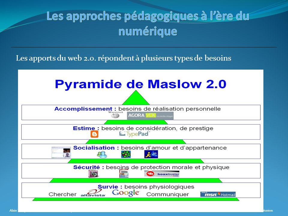 Alain Marquis IA-IPR de Sciences et Techniques Industriellesoctobre 2013Académie de la réunion Les apports du web 2.0. répondent à plusieurs types de