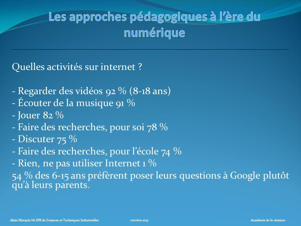 Alain Marquis IA-IPR de Sciences et Techniques Industriellesoctobre 2013Académie de la réunion Quelles activités sur internet ? - Regarder des vidéos