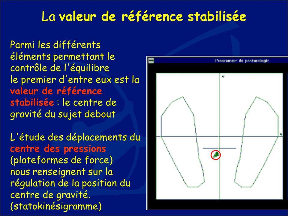 La valeur de référence stabilisée Parmi les différents éléments permettant le contrôle de l'équilibre le premier d'entre eux est la valeur de référenc
