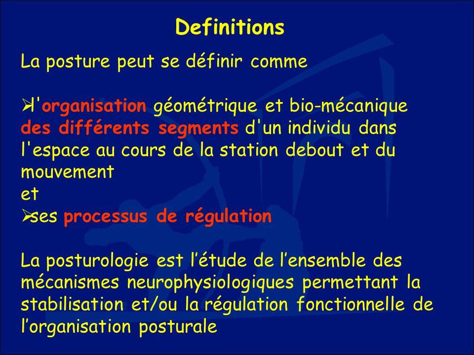 La posture peut se définir comme l'organisation géométrique et bio-mécanique des différents segments d'un individu dans l'espace au cours de la statio