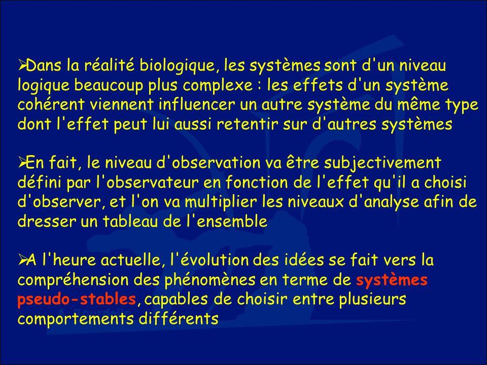 Dans la réalité biologique, les systèmes sont d'un niveau logique beaucoup plus complexe : les effets d'un système cohérent viennent influencer un aut