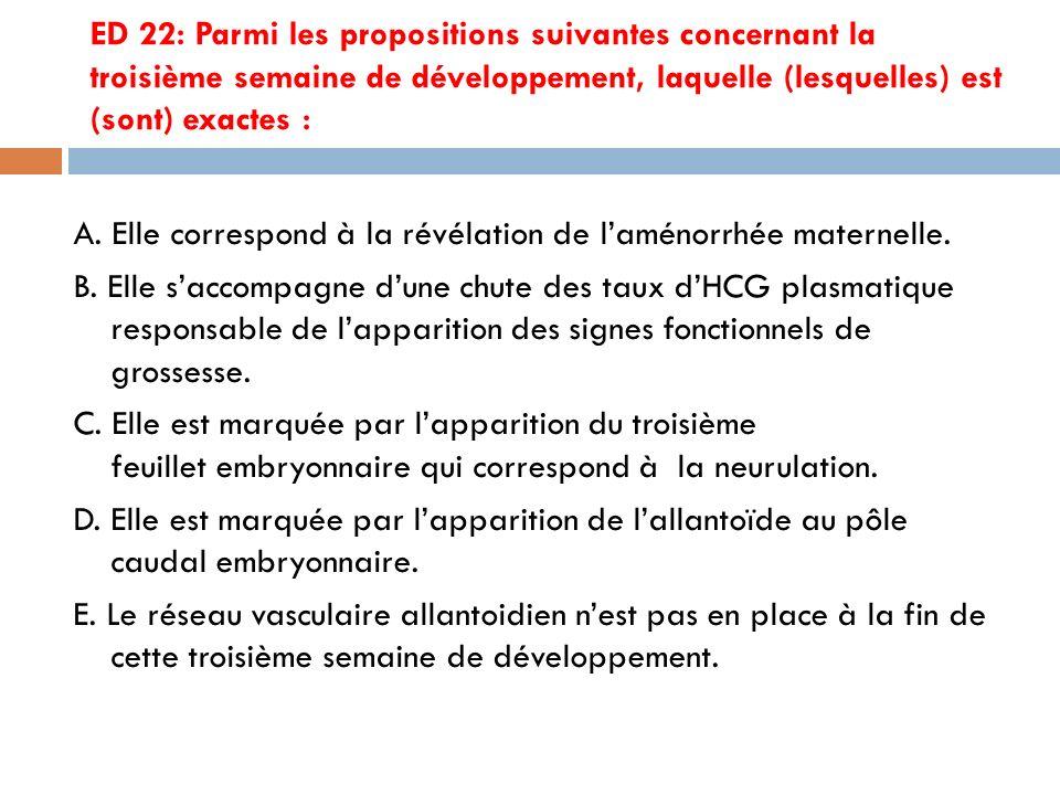ED 22: Parmi les propositions suivantes concernant la troisième semaine de développement, laquelle (lesquelles) est (sont) exactes : A.