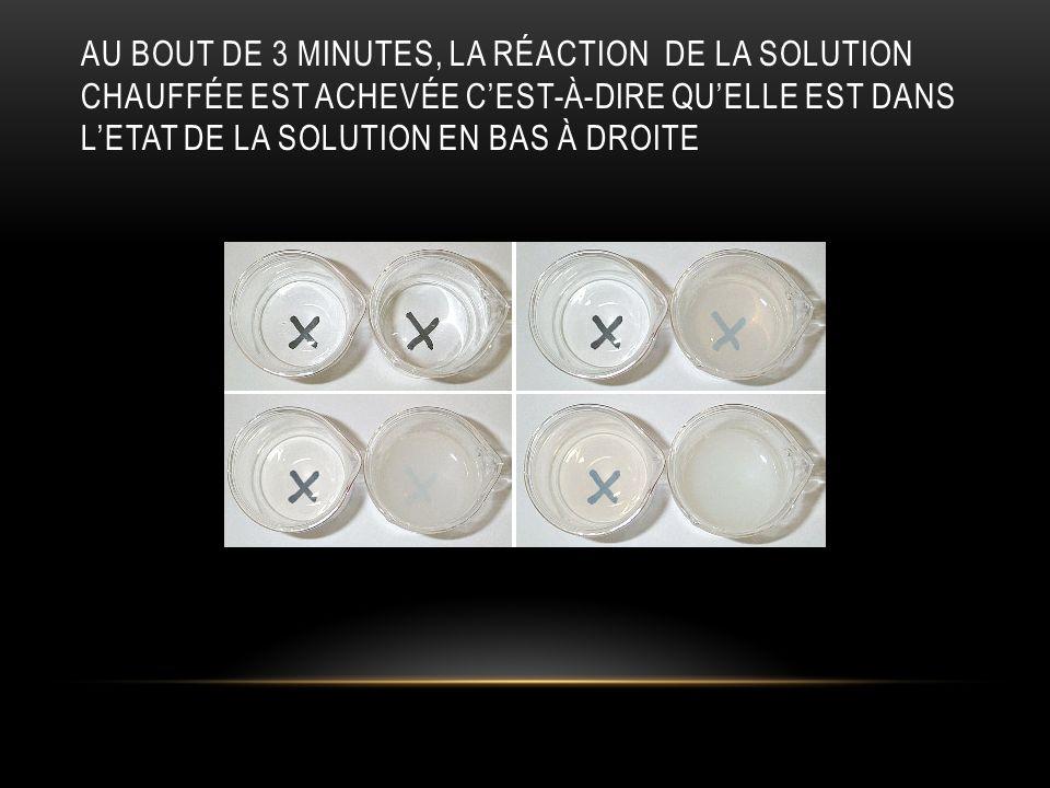 AU BOUT DE 3 MINUTES, LA RÉACTION DE LA SOLUTION CHAUFFÉE EST ACHEVÉE CEST-À-DIRE QUELLE EST DANS LETAT DE LA SOLUTION EN BAS À DROITE