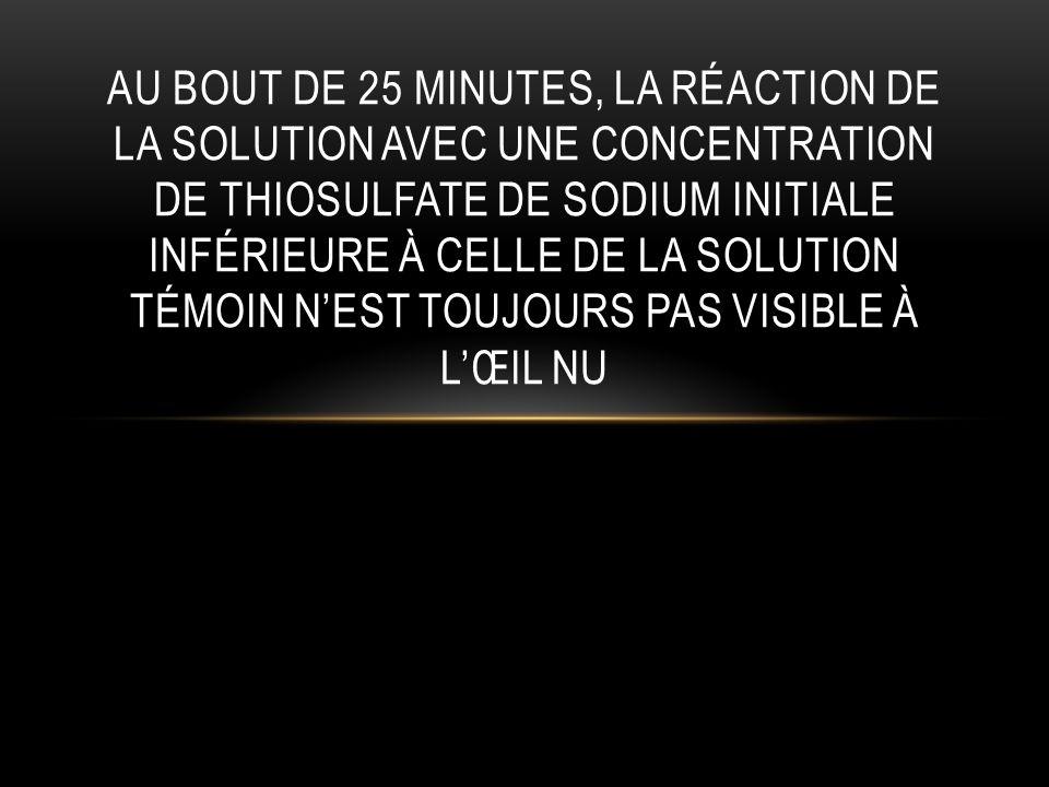 AU BOUT DE 25 MINUTES, LA RÉACTION DE LA SOLUTION AVEC UNE CONCENTRATION DE THIOSULFATE DE SODIUM INITIALE INFÉRIEURE À CELLE DE LA SOLUTION TÉMOIN NEST TOUJOURS PAS VISIBLE À LŒIL NU