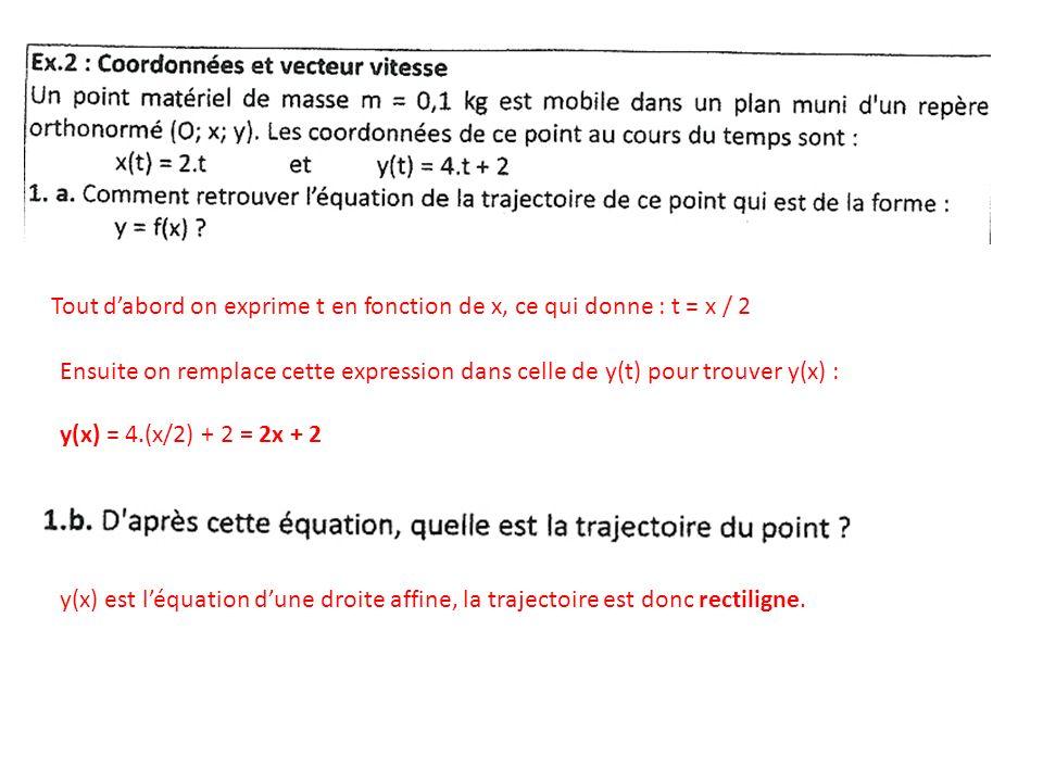 Tout dabord on exprime t en fonction de x, ce qui donne : t = x / 2 Ensuite on remplace cette expression dans celle de y(t) pour trouver y(x) : y(x) = 4.(x/2) + 2 = 2x + 2 y(x) est léquation dune droite affine, la trajectoire est donc rectiligne.