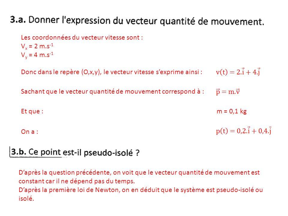 Définition : Laccélération est la dérivée de la vitesse (vectoriellement) Sens physique : Laccélération correspond à la variation de vitesse par unité de temps Il suffit donc ici de diviser la variation de la vitesse (100 km/h à convertir en m/s, soit 27,8 m/s) par la durée considérée : Le mouvement étant rectiligne : ils ont tous les deux le même sens : celui du mouvement et la même direction : celle de la trajectoire