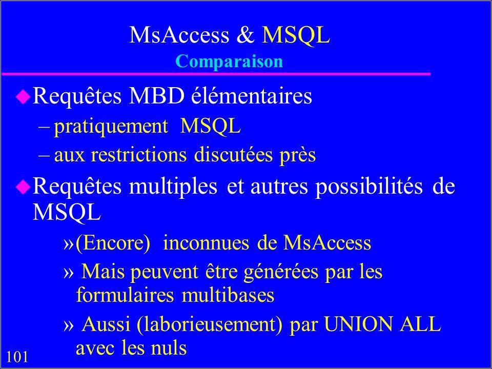 101 MsAccess & MSQL Comparaison u Requêtes MBD élémentaires –pratiquement MSQL –aux restrictions discutées près u Requêtes multiples et autres possibilités de MSQL »(Encore) inconnues de MsAccess » Mais peuvent être générées par les formulaires multibases » Aussi (laborieusement) par UNION ALL avec les nuls