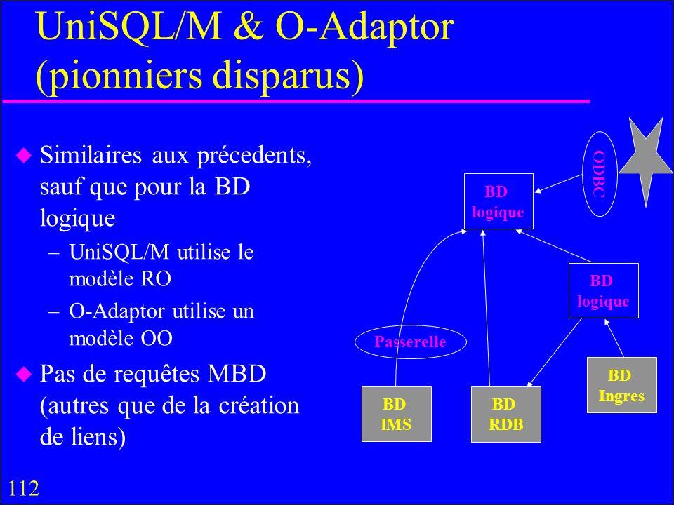 112 UniSQL/M & O-Adaptor (pionniers disparus) u Similaires aux précedents, sauf que pour la BD logique –UniSQL/M utilise le modèle RO –O-Adaptor utilise un modèle OO u Pas de requêtes MBD (autres que de la création de liens) BD logique BD logique BD lMS BD RDB BD Ingres Passerelle ODBC