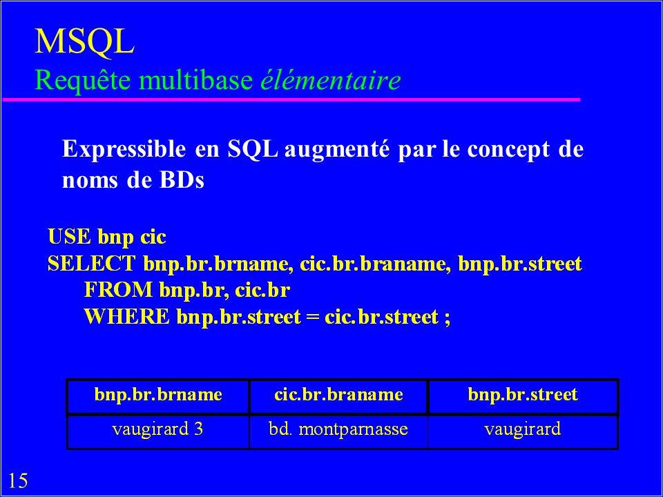 15 MSQL Requête multibase élémentaire Expressible en SQL augmenté par le concept de noms de BDs