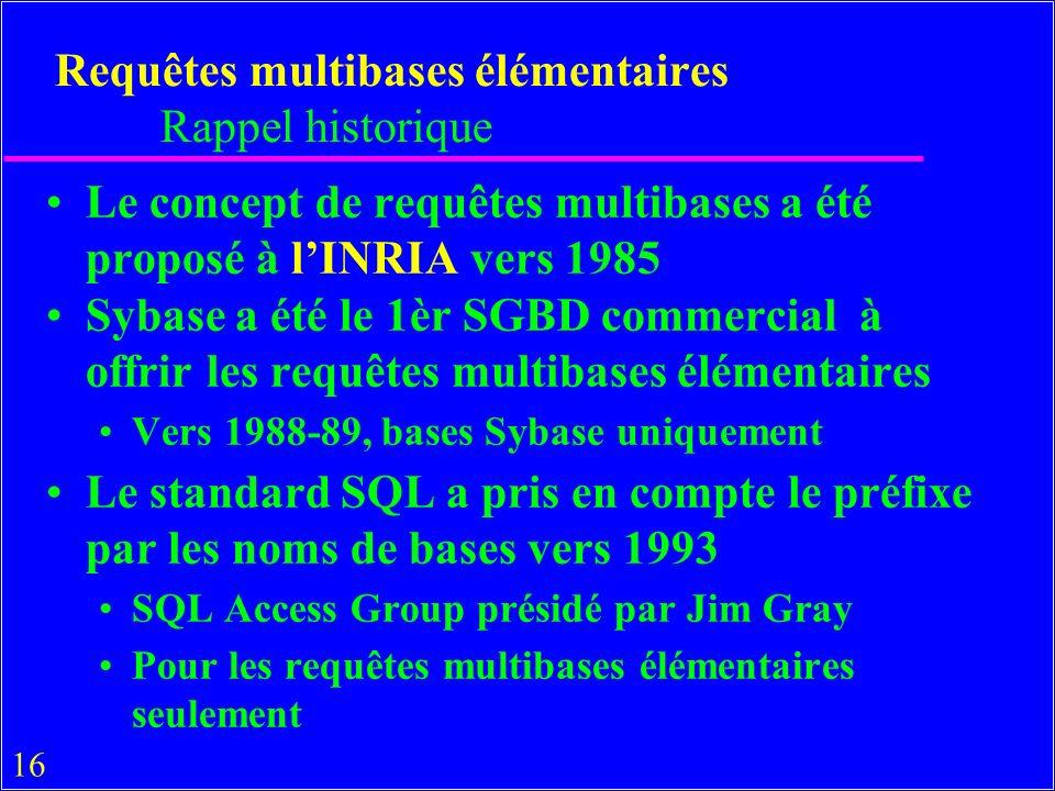 16 Requêtes multibases élémentaires Rappel historique Le concept de requêtes multibases a été proposé à lINRIA vers 1985 Sybase a été le 1èr SGBD commercial à offrir les requêtes multibases élémentaires Vers 1988-89, bases Sybase uniquement Le standard SQL a pris en compte le préfixe par les noms de bases vers 1993 SQL Access Group présidé par Jim Gray Pour les requêtes multibases élémentaires seulement