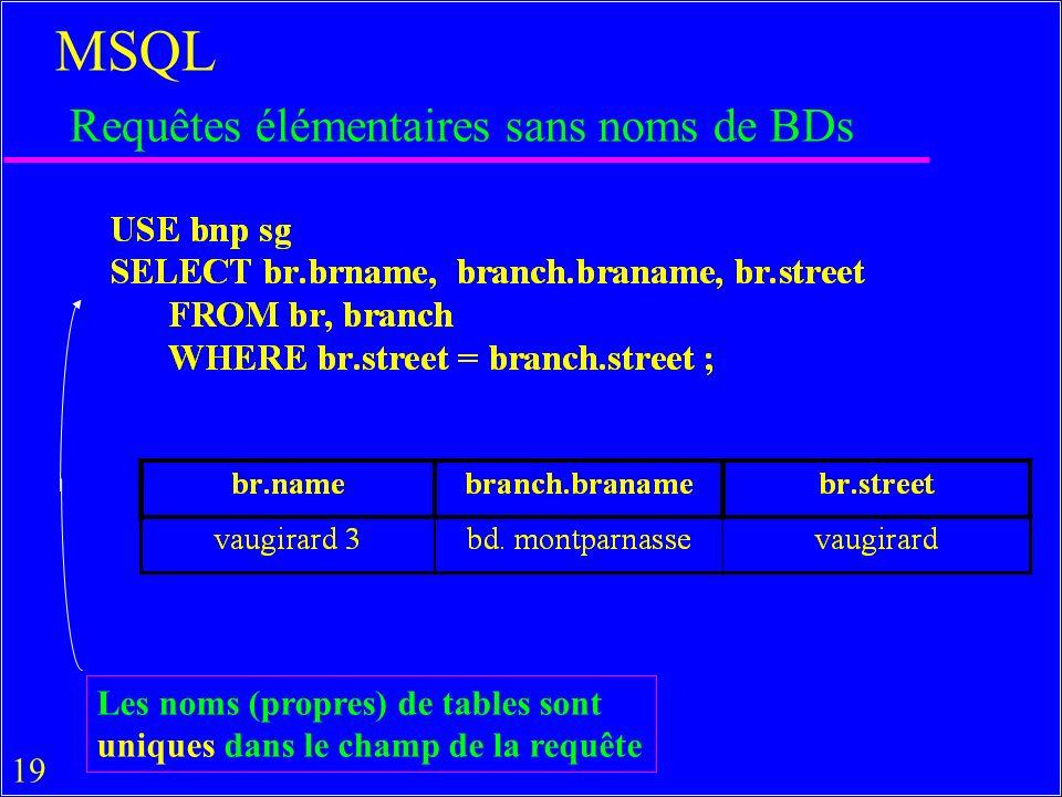 19 MSQL Requêtes élémentaires sans noms de BDs Les noms (propres) de tables sont uniques dans le champ de la requête